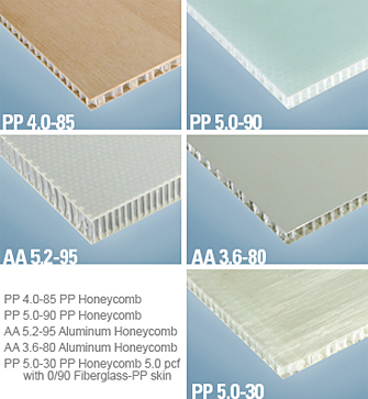 honeycomb board type